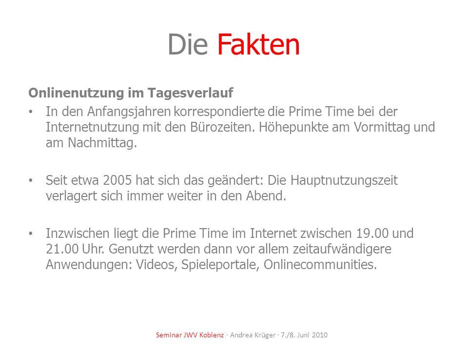 Seminar JWV Koblenz · Andrea Krüger · 7./8. Juni 2010 Die Fakten Onlinenutzung im Tagesverlauf In den Anfangsjahren korrespondierte die Prime Time bei