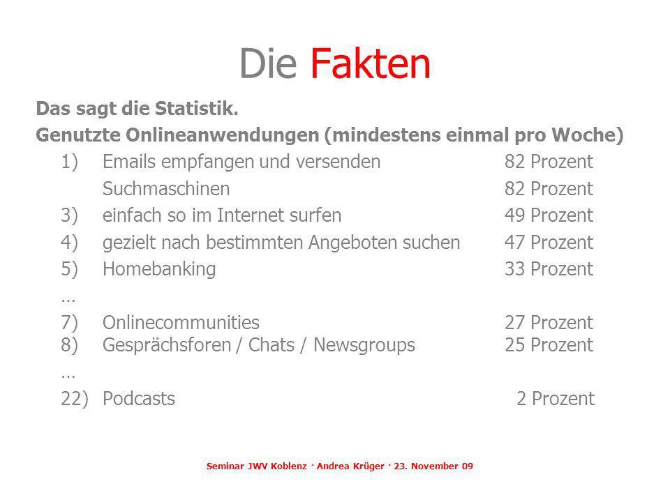 Die Fakten Das sagt die Statistik. Genutzte Onlineanwendungen (mindestens einmal pro Woche) 1) Emails empfangen und versenden 82 Prozent Suchmaschinen