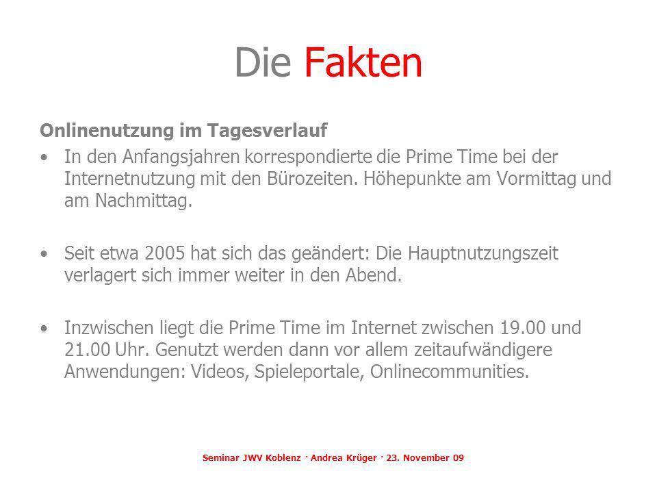 Seminar JWV Koblenz · Andrea Krüger · 23. November 09 Die Fakten Onlinenutzung im Tagesverlauf In den Anfangsjahren korrespondierte die Prime Time bei