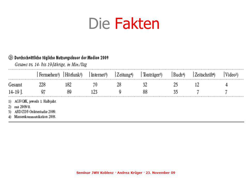 Die Fakten Seminar JWV Koblenz · Andrea Krüger · 23. November 09