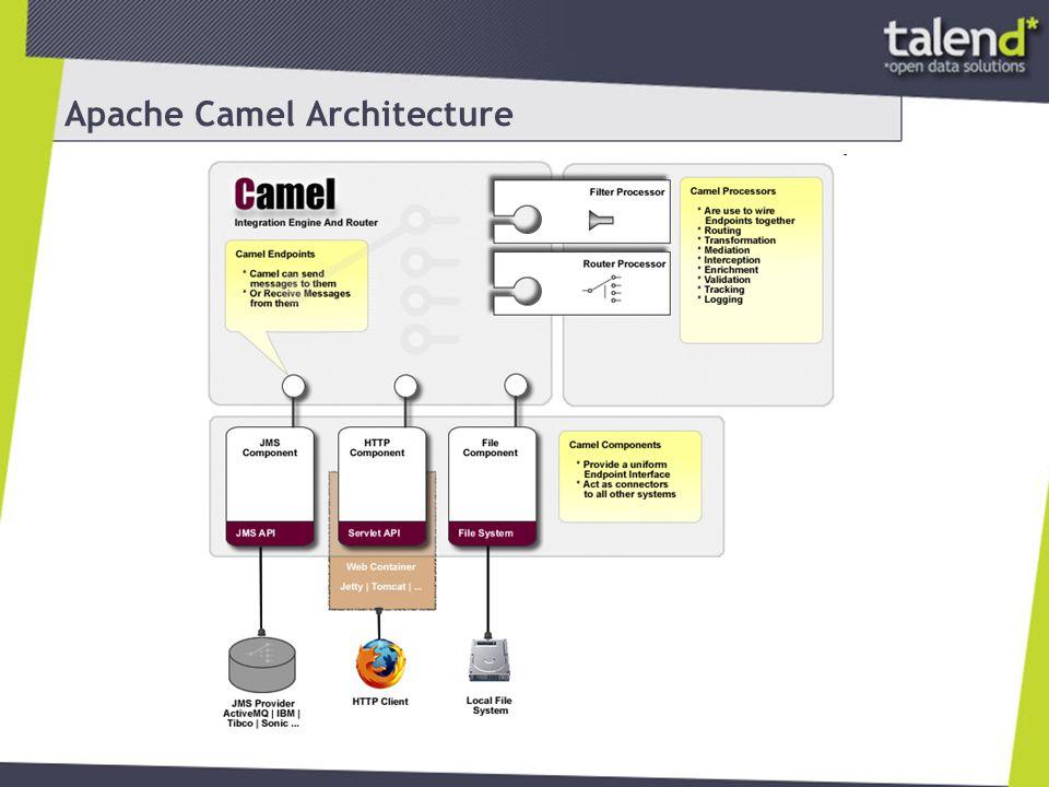 Apache Camel Architecture