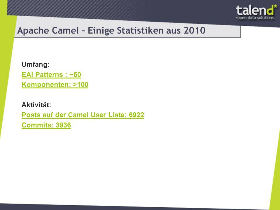 Apache Camel – Einige Statistiken aus 2010 Umfang: EAI Patterns : ~50 Komponenten: >100 Aktivität: Posts auf der Camel User Liste: 6922 Commits: 3936