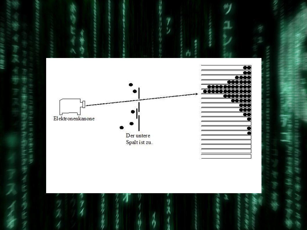 Quantenphysik Doppelspaltversuch