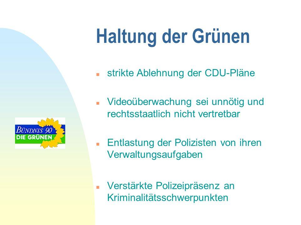 Haltung der Grünen n strikte Ablehnung der CDU-Pläne n Videoüberwachung sei unnötig und rechtsstaatlich nicht vertretbar n Entlastung der Polizisten v