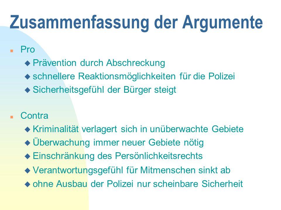 Zusammenfassung der Argumente n Pro u Prävention durch Abschreckung u schnellere Reaktionsmöglichkeiten für die Polizei u Sicherheitsgefühl der Bürger