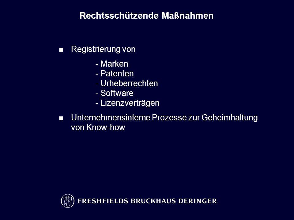 Rechtsschützende Maßnahmen Registrierung von - Marken - Patenten - Urheberrechten - Software - Lizenzverträgen Unternehmensinterne Prozesse zur Geheimhaltung von Know-how