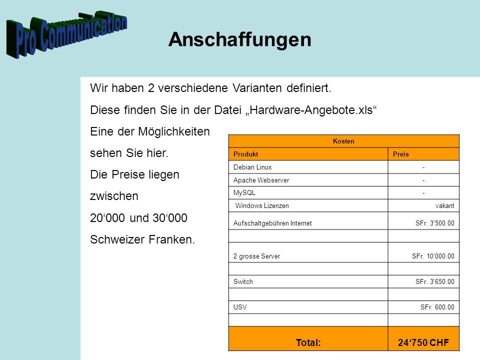 Anschaffungen Kosten ProduktPreis Debian Linux- Apache Webserver- MySQL- Windows Lizenzenvakant Aufschaltgebühren InternetSFr. 3'500.00 2 grosse Serve