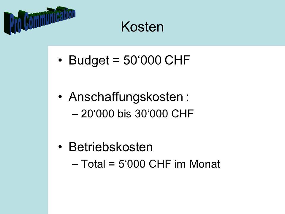 Kosten Budget = 50000 CHF Anschaffungskosten : –20000 bis 30000 CHF Betriebskosten –Total = 5000 CHF im Monat