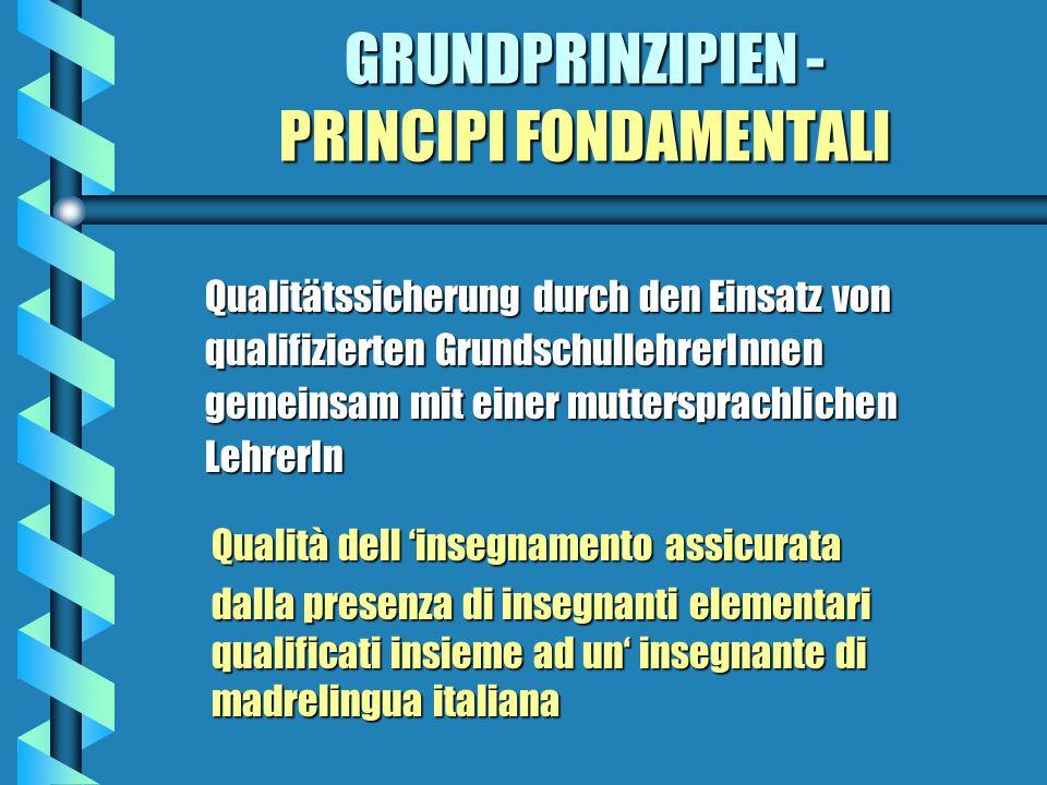 GRUNDPRINZIPIEN - PRINCIPI FONDAMENTALI Zielgruppenorientiert Fatto su misura Italienisch integrativ Italiano integrativo