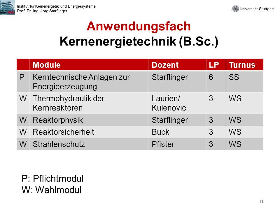 Universität Stuttgart Institut für Kernenergetik und Energiesysteme Prof. Dr.-Ing. Jörg Starflinger 11 Universität Stuttgart Institut für Kernenergeti