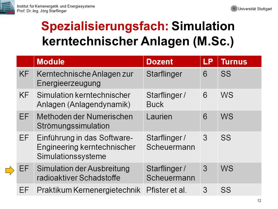 Universität Stuttgart Institut für Kernenergetik und Energiesysteme Prof. Dr.-Ing. Jörg Starflinger 12 Universität Stuttgart Institut für Kernenergeti