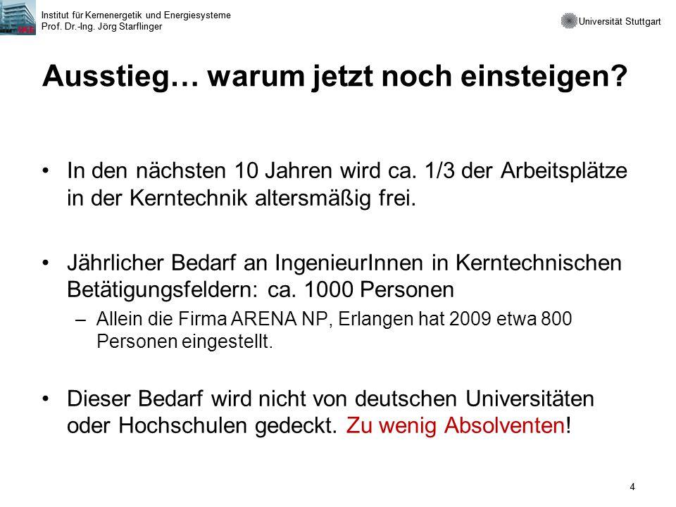 Universität Stuttgart Institut für Kernenergetik und Energiesysteme Prof. Dr.-Ing. Jörg Starflinger 4 Universität Stuttgart Institut für Kernenergetik