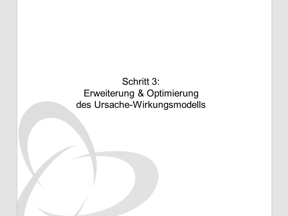 Schritt 3: Erweiterung & Optimierung des Ursache-Wirkungsmodells