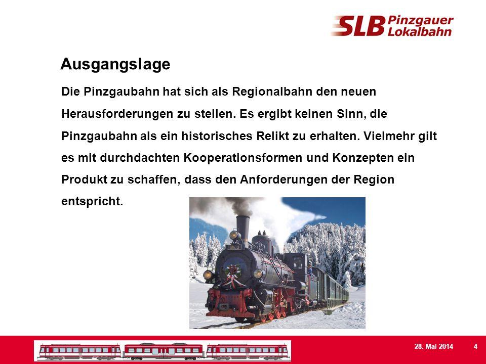 28.Mai 20145 Rahmenbedingungen in der Region/Bezirk Bevölkerung (Zell/See - Krimml) ca.