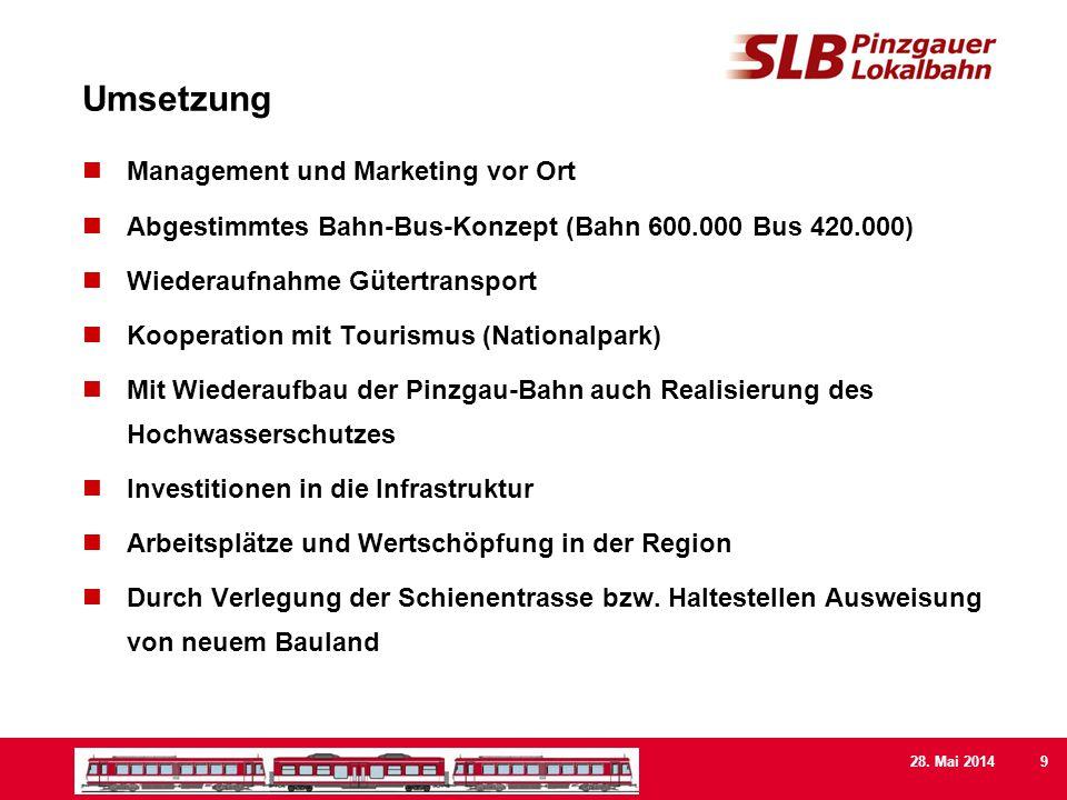 28. Mai 201410 ÖPNV - Gemeindeverband Pinzgau für Ihre Aufmerksamkeit