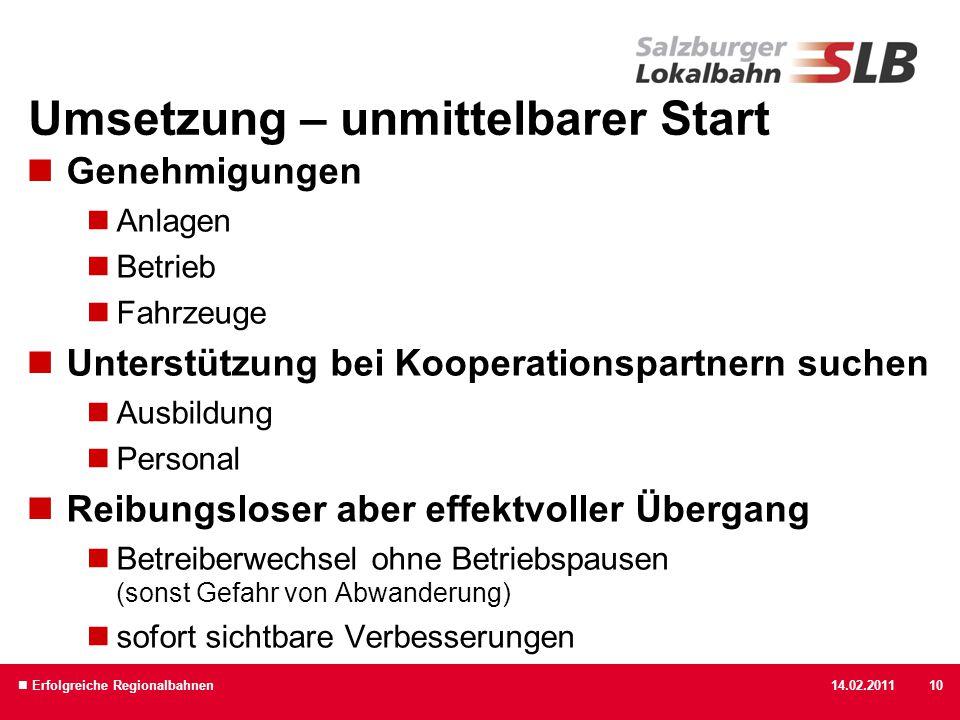 14.02.2011 Erfolgreiche Regionalbahnen10 Umsetzung – unmittelbarer Start Genehmigungen Anlagen Betrieb Fahrzeuge Unterstützung bei Kooperationspartner