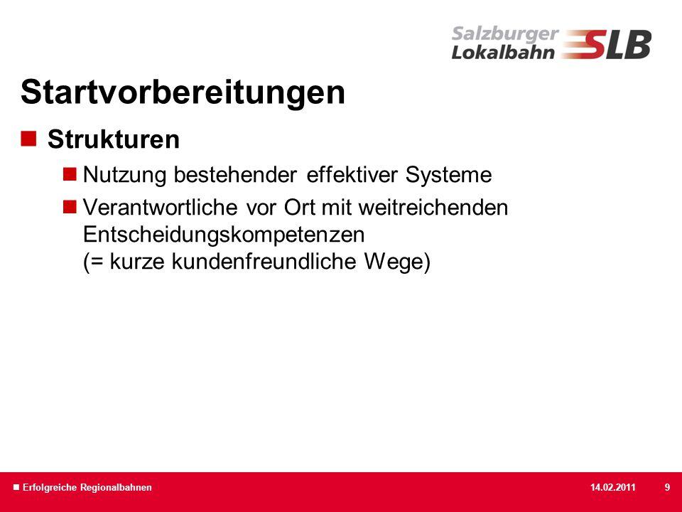 14.02.2011 Erfolgreiche Regionalbahnen9 Startvorbereitungen Strukturen Nutzung bestehender effektiver Systeme Verantwortliche vor Ort mit weitreichend