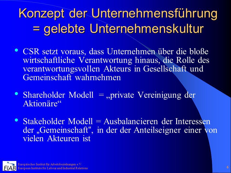 Europäisches Institut für Arbeitsbeziehungen e.V. European Institute for Labour and Industrial Relations 6 Konzept der Unternehmensführung = gelebte U