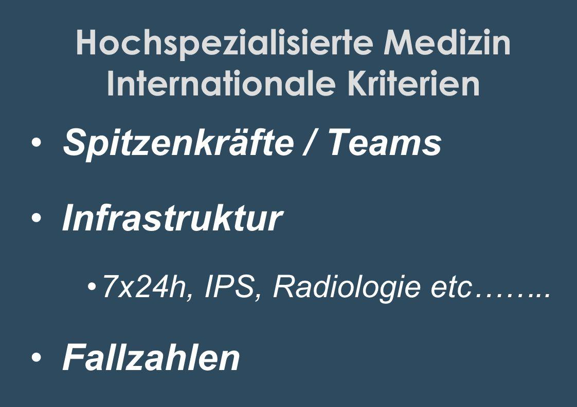 Hochspezialisierte Medizin Internationale Kriterien Spitzenkräfte / Teams Infrastruktur 7x24h, IPS, Radiologie etc…….. Fallzahlen