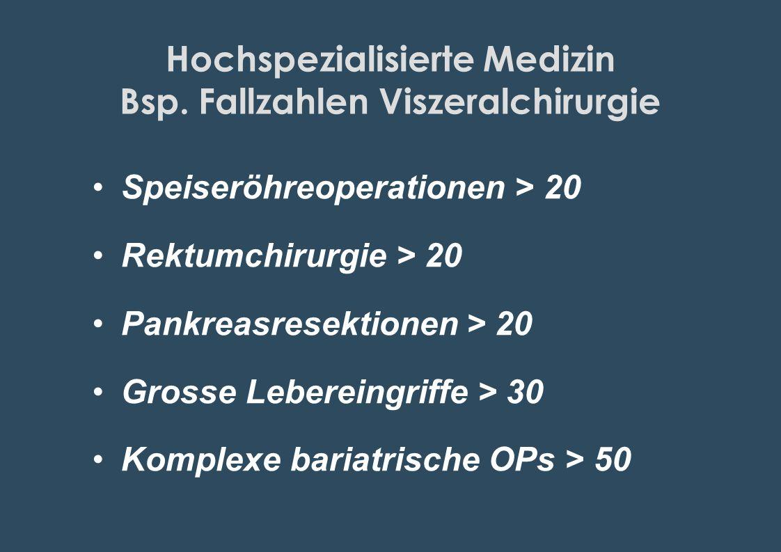 Hochspezialisierte Medizin Bsp. Fallzahlen Viszeralchirurgie Speiseröhreoperationen > 20 Rektumchirurgie > 20 Pankreasresektionen > 20 Grosse Leberein