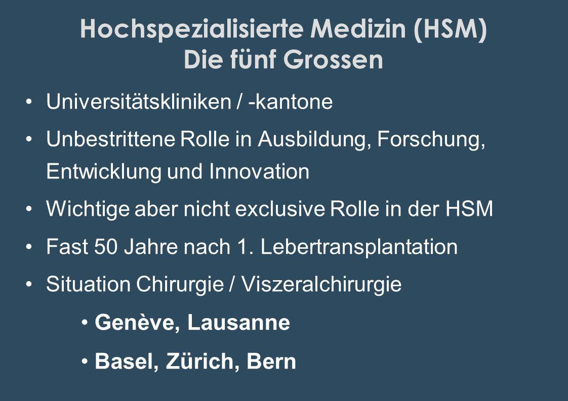 Hochspezialisierte Medizin (HSM) Die fünf Grossen Universitätskliniken / -kantone Unbestrittene Rolle in Ausbildung, Forschung, Entwicklung und Innova