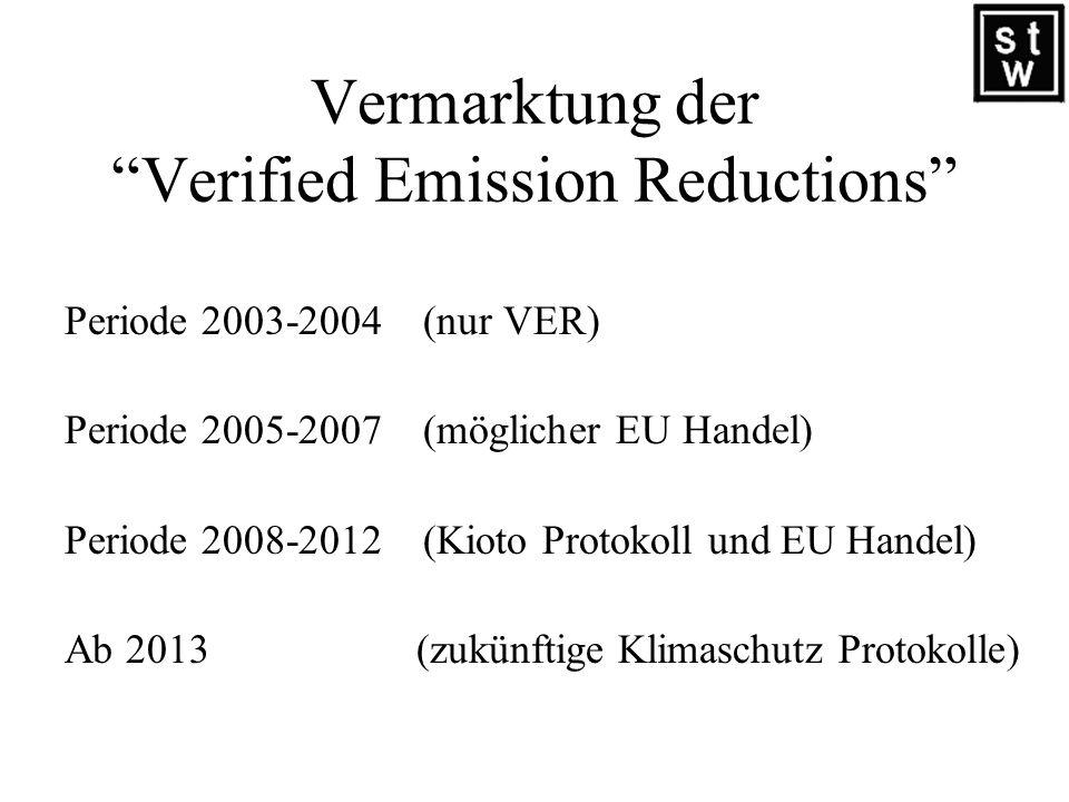 Notwendige Verträge: 1) Vertrag zwischen Projektpartnern 2) Letter of Comfort von der Kroatischen Regierung 3) Vertrag über Aufteilung der Emissionsre