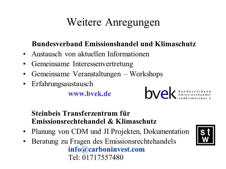Vermarktung der Verified Emission Reductions Periode 2003-2004 (nur VER) Periode 2005-2007 (möglicher EU Handel) Periode 2008-2012 (Kioto Protokoll un