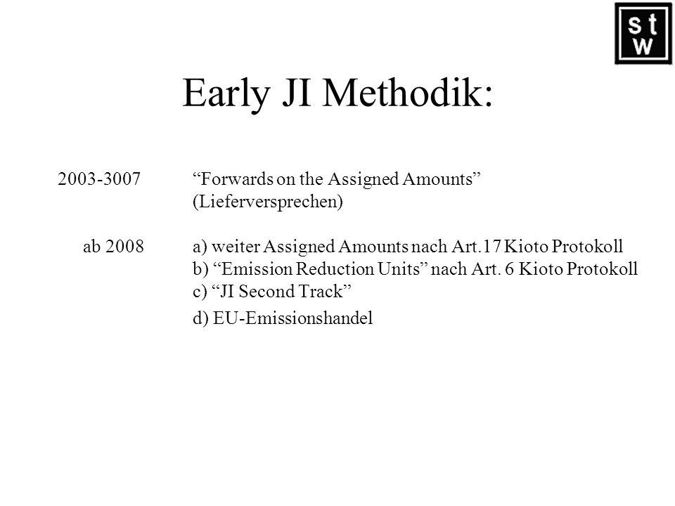 Early JI Methodik: 2003-3007 Forwards on the Assigned Amounts (Lieferversprechen) ab 2008a) weiter Assigned Amounts nach Art.17 Kioto Protokoll b) Emission Reduction Units nach Art.