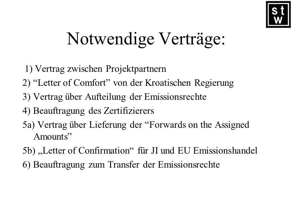 Notwendige Verträge: 1) Vertrag zwischen Projektpartnern 2) Letter of Comfort von der Kroatischen Regierung 3) Vertrag über Aufteilung der Emissionsrechte 4) Beauftragung des Zertifizierers 5a) Vertrag über Lieferung der Forwards on the Assigned Amounts 5b) Letter of Confirmation für JI und EU Emissionshandel 6) Beauftragung zum Transfer der Emissionsrechte