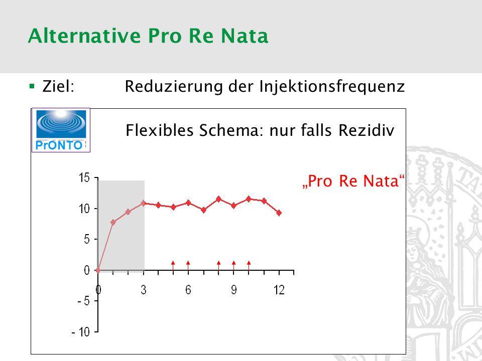 Alternative Pro Re Nata PrONTO Flexibles Schema: nur falls Rezidiv Ziel: Reduzierung der Injektionsfrequenz Pro Re Nata