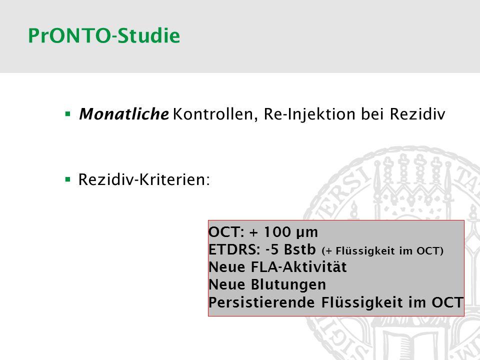 PrONTO-Studie Monatliche Kontrollen, Re-Injektion bei Rezidiv Rezidiv-Kriterien: OCT: + 100 µm ETDRS: -5 Bstb (+ Flüssigkeit im OCT) Neue FLA-Aktivitä