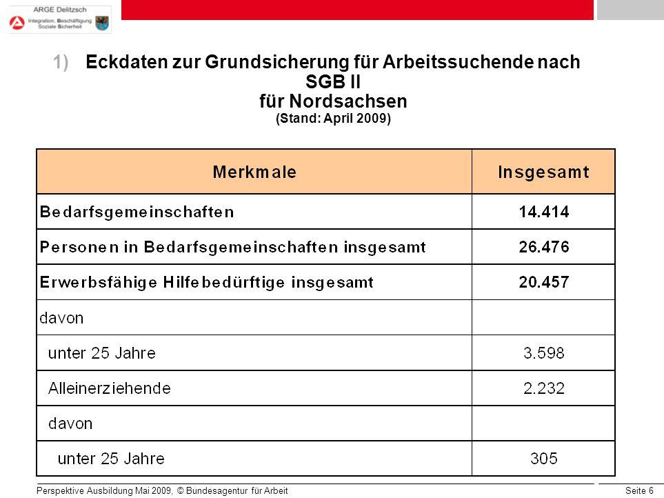 Seite 6 Perspektive Ausbildung Mai 2009, © Bundesagentur für Arbeit 1)Eckdaten zur Grundsicherung für Arbeitssuchende nach SGB II für Nordsachsen (Stand: April 2009)