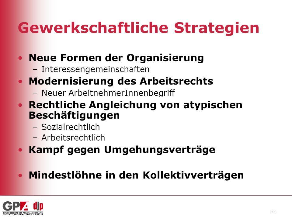 11 Gewerkschaftliche Strategien Neue Formen der Organisierung –Interessengemeinschaften Modernisierung des Arbeitsrechts –Neuer ArbeitnehmerInnenbegri