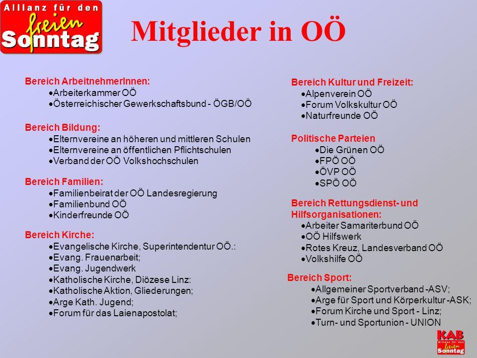 Mitglieder in OÖ Bereich Kirche: Evangelische Kirche, Superintendentur OÖ.: Evang.