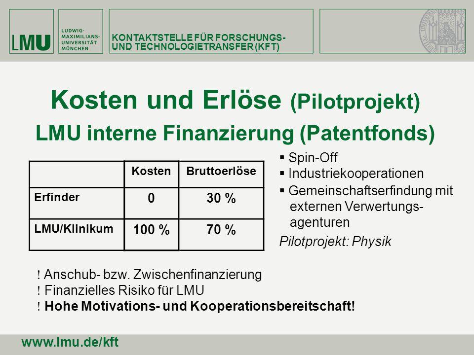 Kosten und Erlöse (Pilotprojekt) LMU interne Finanzierung (Patentfonds) KostenBruttoerlöse Erfinder 030 % LMU/Klinikum 100 %70 % Spin-Off Industriekoo