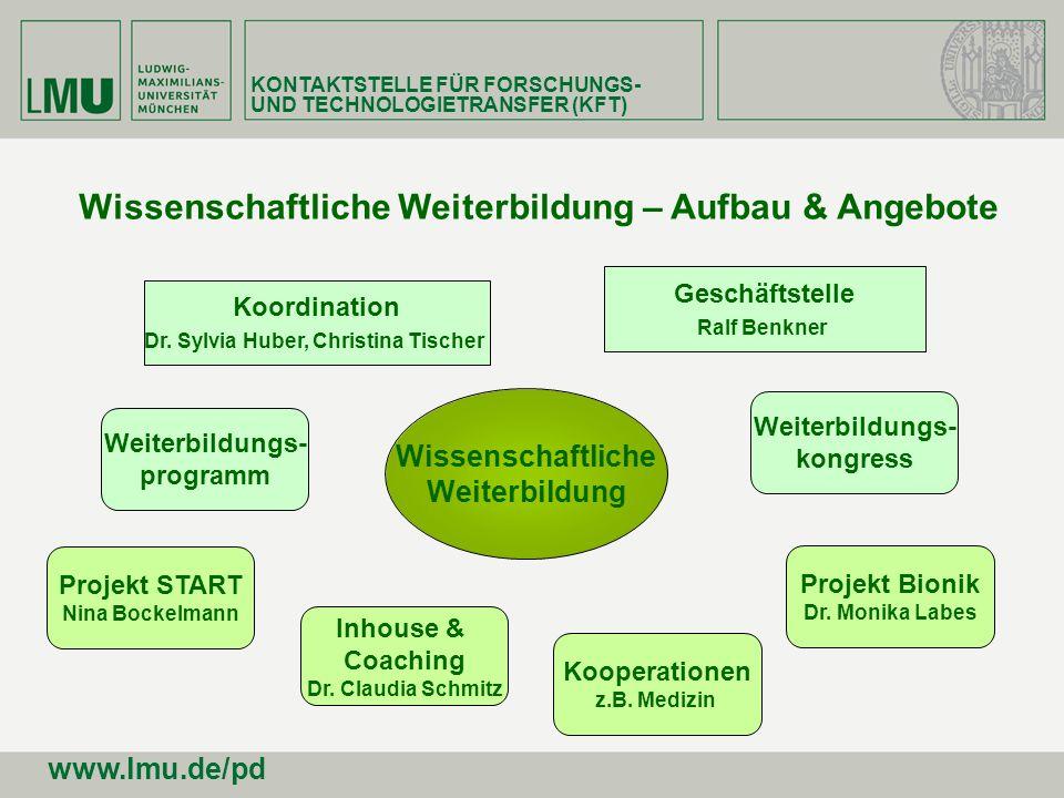 KONTAKTSTELLE FÜR FORSCHUNGS- UND TECHNOLOGIETRANSFER (KFT) www.lmu.de/pd Wissenschaftliche Weiterbildung – Aufbau & Angebote Wissenschaftliche Weiter