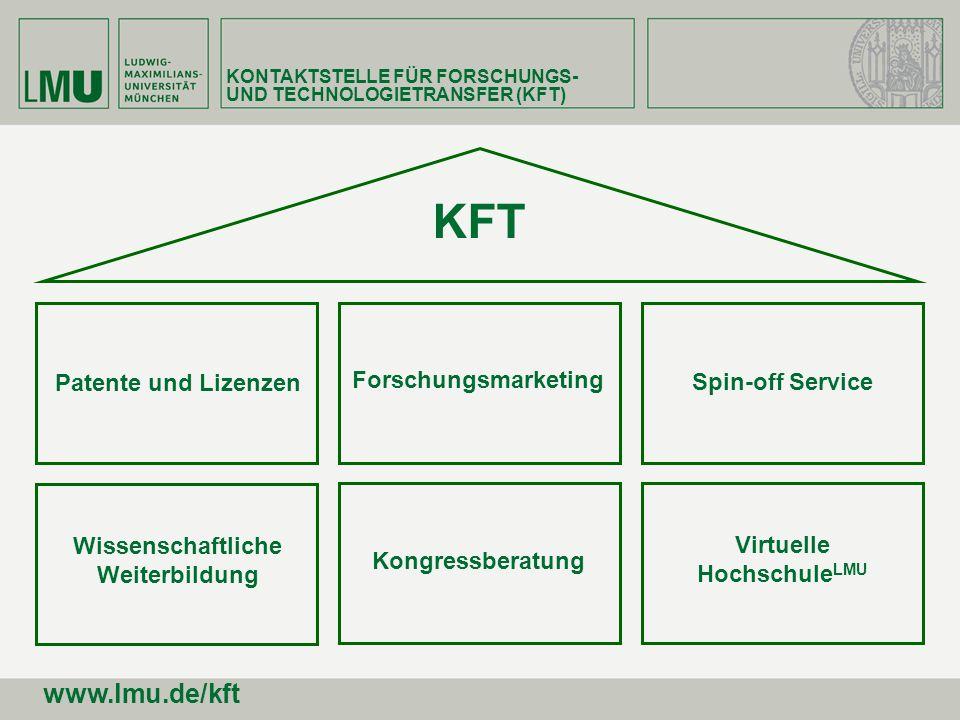 Kosten und Erlöse (Standardverfahren) Kooperation mit der Bayerischen Patentallianz GmbH KostenBruttoerlöse Erfinder 030 % LMU/Klinikum 030 % BayPat GmbH 100 %40 % Änderungen von § 42 ArbnErfG im Jahre 2002 Neue Vergütungsbedingungen (+) KONTAKTSTELLE FÜR FORSCHUNGS- UND TECHNOLOGIETRANSFER (KFT) www.lmu.de/kft