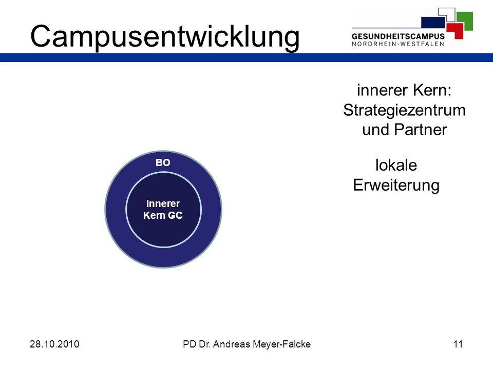 Innerer Kern GC innerer Kern: Strategiezentrum und Partner lokale Erweiterung Campusentwicklung BO MS national & international ACBI BN 1128.10.2010PD