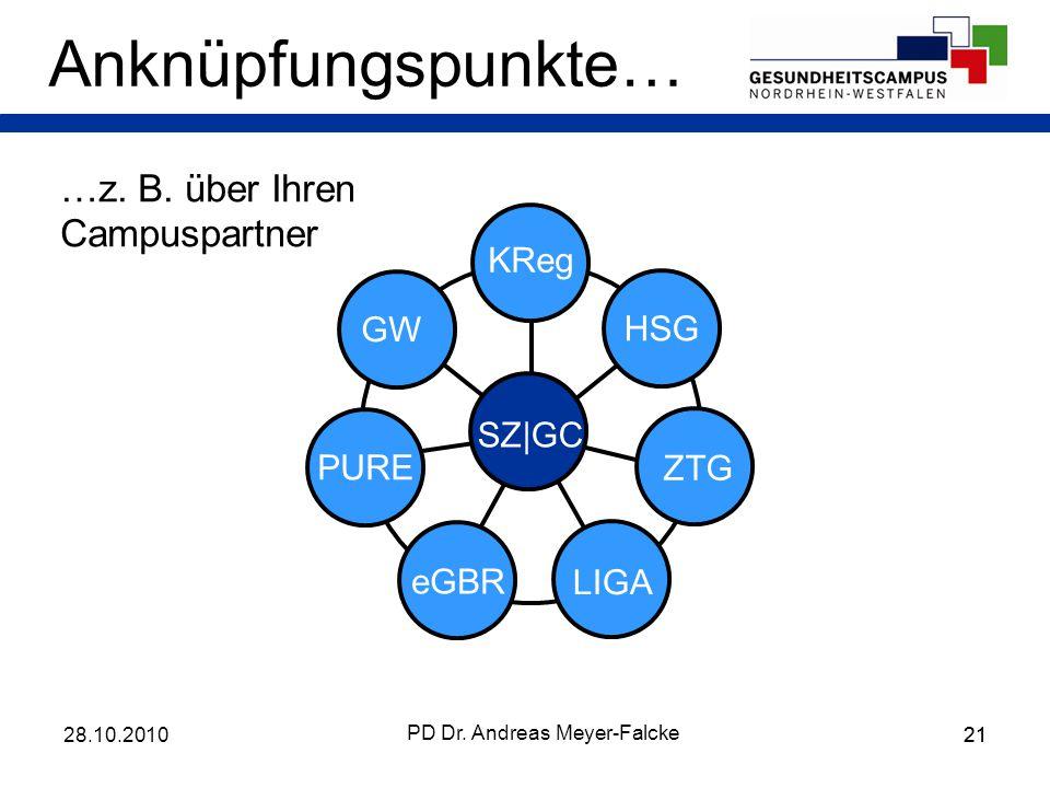21 SZ GC PURE ZTG LIGA eGBR KReg GWHSG PD Dr. Andreas Meyer-Falcke 28.10.2010 Anknüpfungspunkte… …z. B. über Ihren Campuspartner