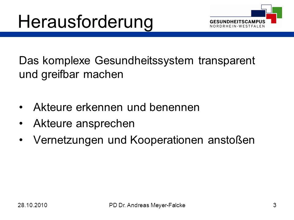14 Einbettung in Bochum I II III R III R II R I U 1 5 4 3 2 Prothetik & Rehabilitation Wirtschafts- förderung Wissenschaft Med.-logistische Systeme IT PD Dr.