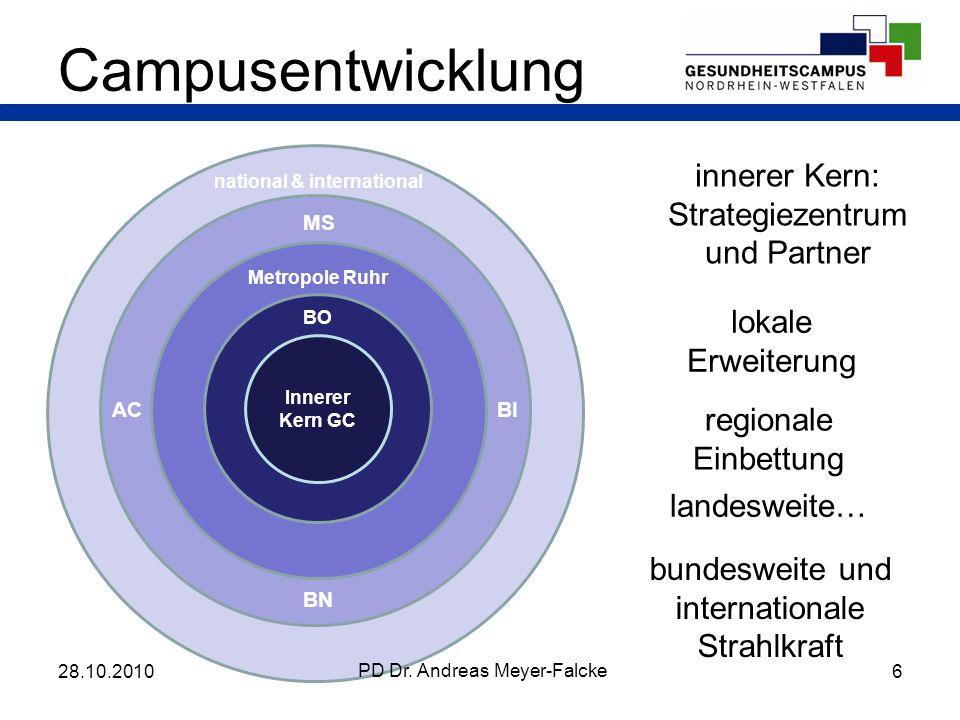 Innerer Kern GC innerer Kern: Strategiezentrum und Partner Campusentwicklung BO Metropole Ruhr MS national & international ACBI BN 7PD Dr.