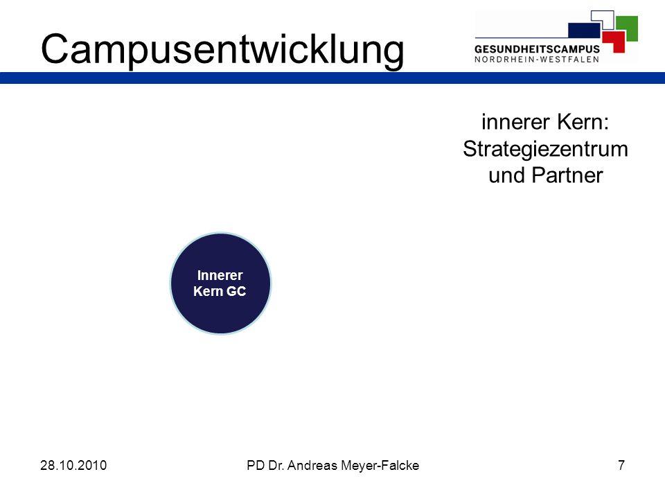 Innerer Kern GC innerer Kern: Strategiezentrum und Partner Campusentwicklung BO Metropole Ruhr MS national & international ACBI BN 7PD Dr. Andreas Mey