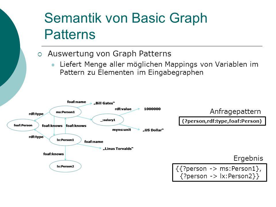 Semantik von Basic Graph Patterns Auswertung von Graph Patterns Liefert Menge aller möglichen Mappings von Variablen im Pattern zu Elementen im Eingab