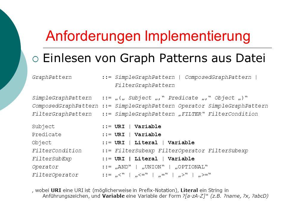 Anforderungen Implementierung Einlesen von Graph Patterns aus Datei GraphPattern ::= SimpleGraphPattern | ComposedGraphPattern | FilterGraphPattern Si