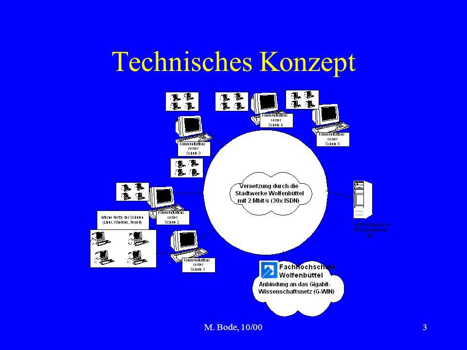 M. Bode, 10/003 Technisches Konzept