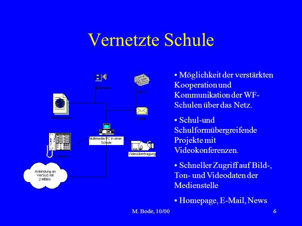 M. Bode, 10/006 Vernetzte Schule Möglichkeit der verstärkten Kooperation und Kommunikation der WF- Schulen über das Netz. Schul-und Schulformübergreif