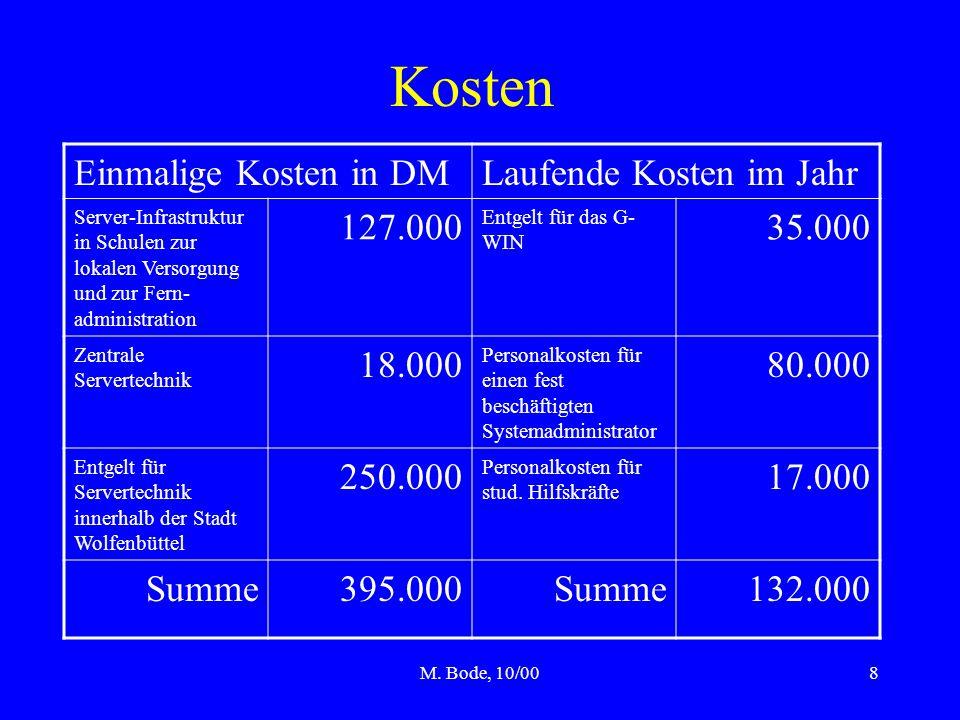 M. Bode, 10/008 Kosten Einmalige Kosten in DMLaufende Kosten im Jahr Server-Infrastruktur in Schulen zur lokalen Versorgung und zur Fern- administrati