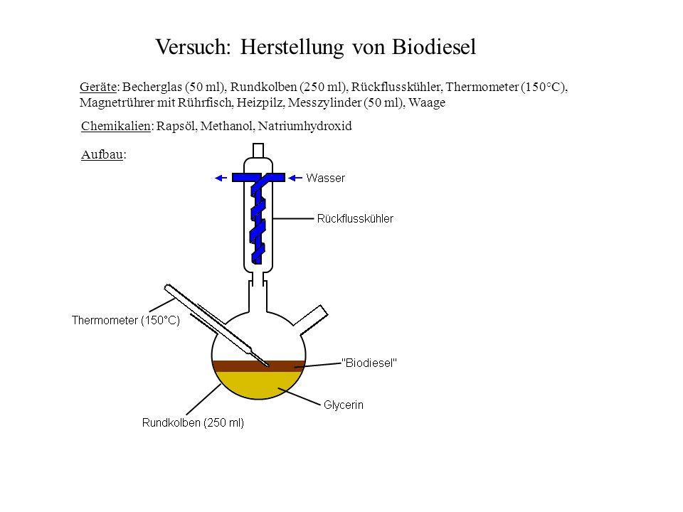 Durchführung: - 0,2 Gramm Natriumhydroxid in 5 Gramm Methanol lösen methanolische Natriumhydroxidlösung - 50 Gramm Rapsöl und 10 Gramm Methanol in den Rundkolben, unter Rühren auf 70°C erhitzen - methanolische Natriumhydroxidlöung in den Rundkolben hinzugeben, bei 70°C 10 Minuten lang weiterrühren - Nach den 10 Minuten trennten sich zwei Phasen voneinander, Biodiesel und Glycerin Reaktionsgleichung: Erklärung: - durch eine Umesterung wird die Alkohol-Gruppe des Methanols durch die Estergruppem des Triglycerides ersetzt - das Glycerin setzt sich aufgrund höherer Dichte am Boden das Rundkolbens ab