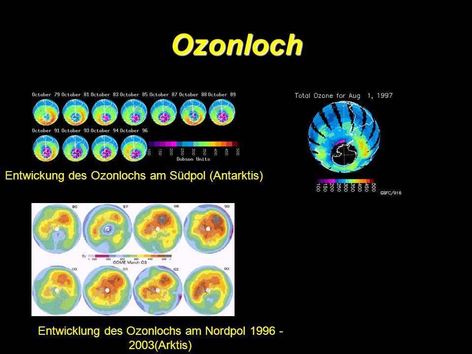 NO2 + Licht( λ < 420 nm) NO + O O + O2 O3 Gleichzeitig baut Stickstoffmonoxid (NO) Ozon unter Bildung von Stickstoffdioxid und Sauerstoff wieder ab: NO + O3 NO2 + O2 Die Ozonkonzentration c(O3) ist also abhängig von der Stickstoffdioxidkonzentration, der Stickstoffmonoxidkonzentration und der Strahlungsintensität