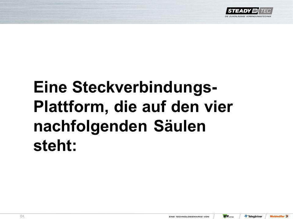 Ort, Eine Steckverbindungs- Plattform, die auf den vier nachfolgenden Säulen steht: